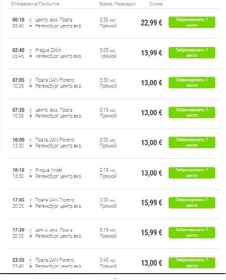 Расписание автобусов Flixbus Прага - Регенсбург