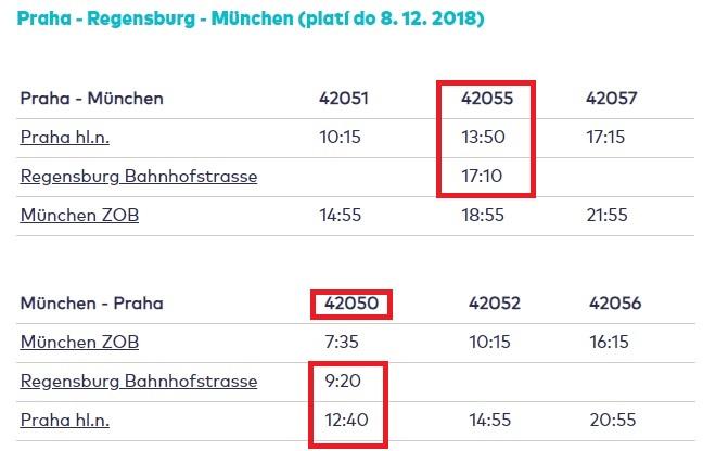 Расписание автобусов Arriva Stredni Cechy Прага - Регенсбург