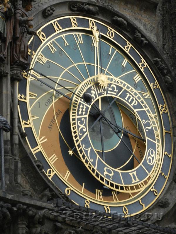 Астрономический Циферблат, Куранты (Орлой), Прага