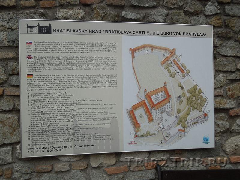 Карта братиславского града