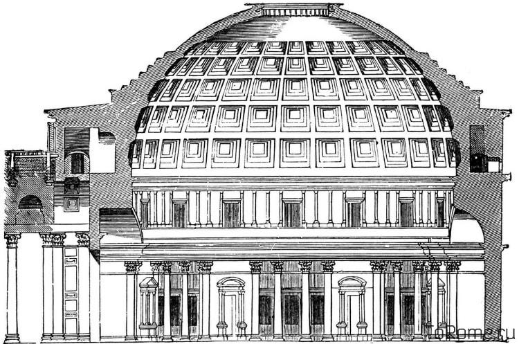 Разрез римского Пантеона