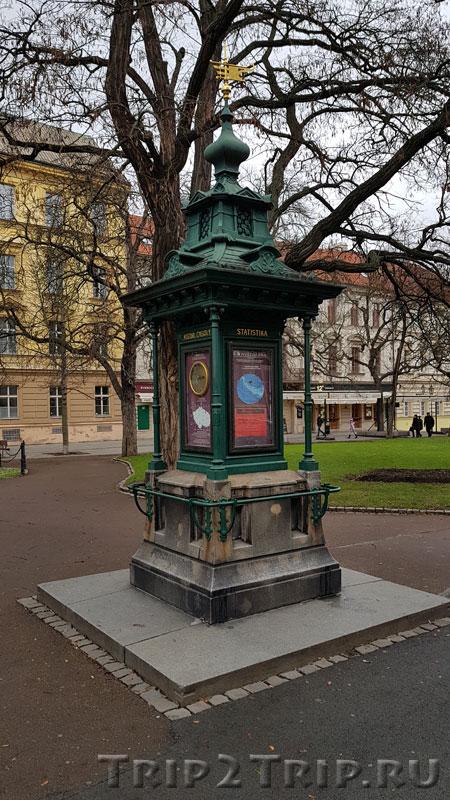 Погодная колонка, сады Копецкого
